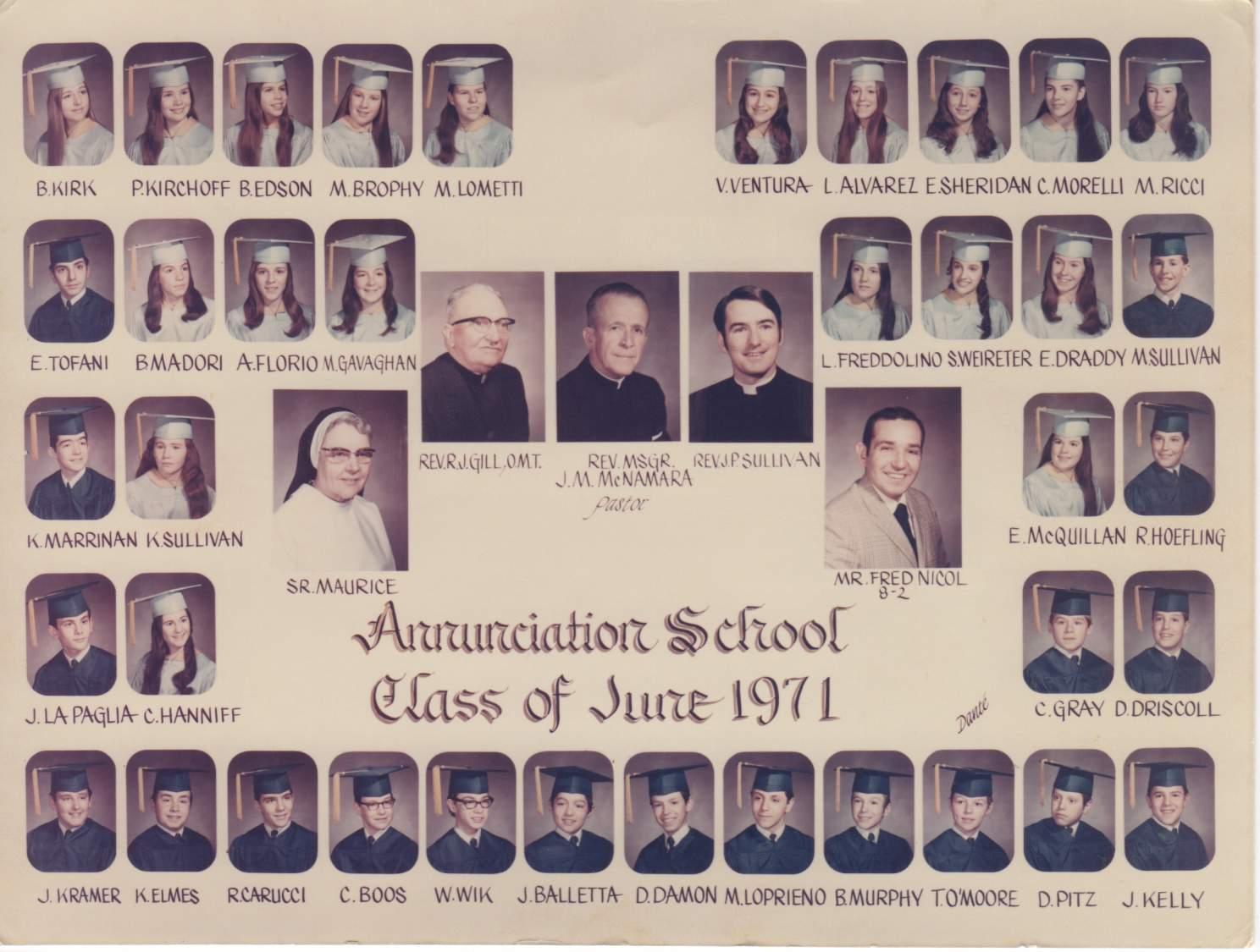 Class of 1971 Class 8-2