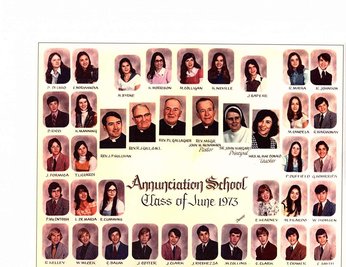 Class of 1973 Class 8B